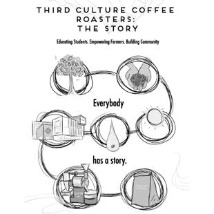 coffee roasters third culture the story
